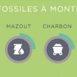 Consultation publique sur la réduction de la dépendance aux énergies fossiles